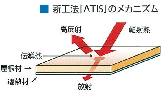 ATIS.jpg